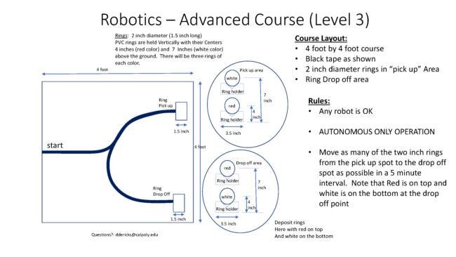 Robotic Challenge Course 3