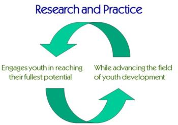 Research and Practice